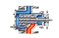 L3N Series Leistriz